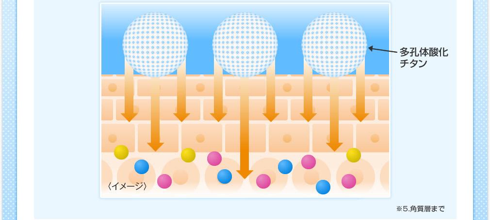 多孔体酸化チタン